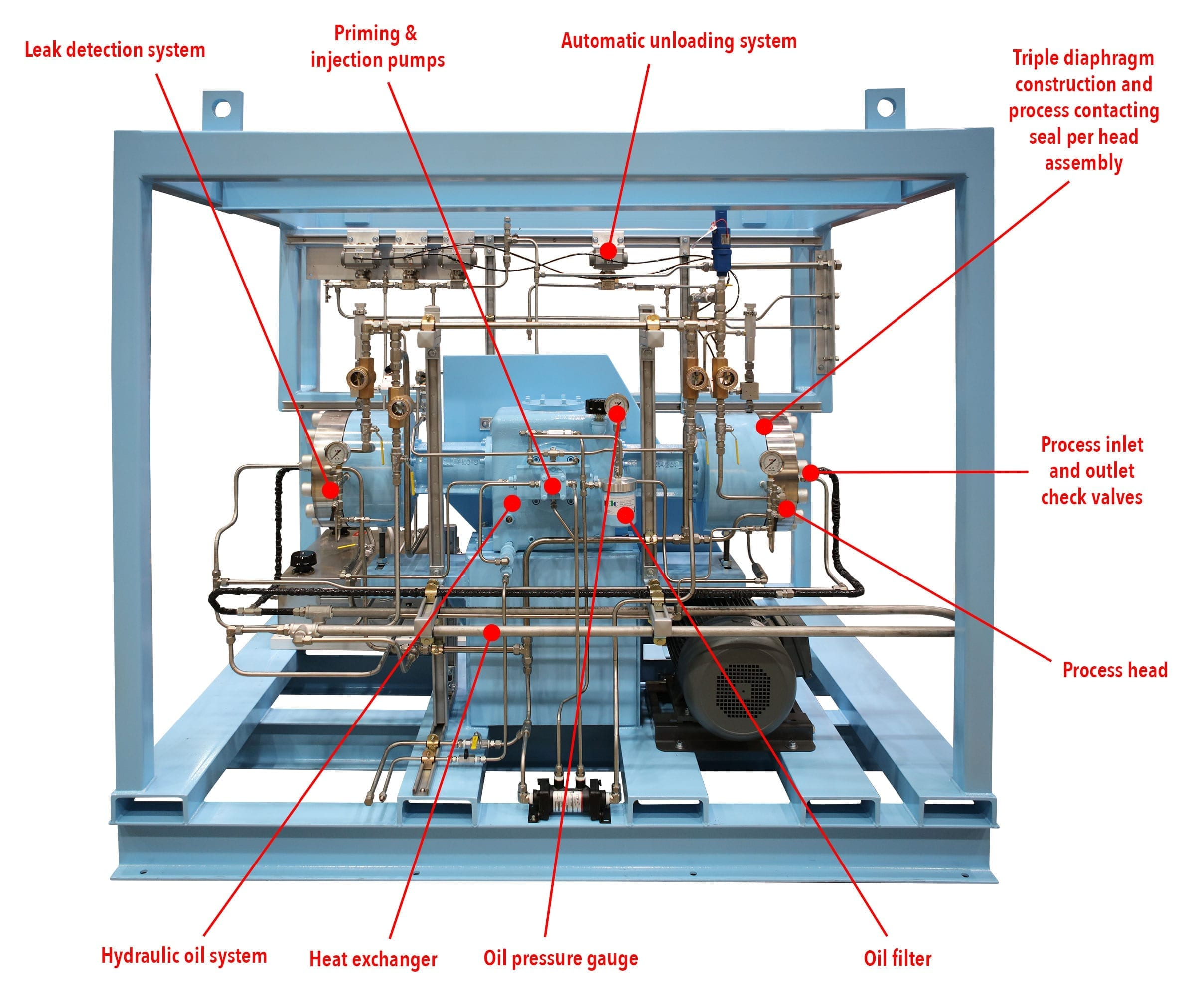 Diaphragm Compressors Membrane Process Gas Pdc Machines Hp Laptop Parts Diagram Quotes Compressor Components