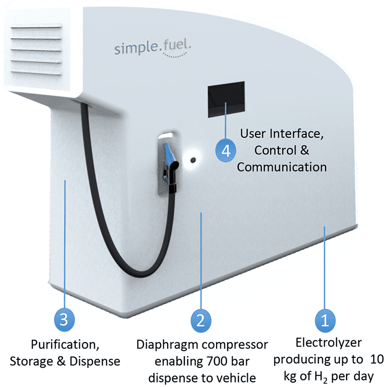 On-site SimpleFuel™ Hydrogen Fueling Solution diapgram